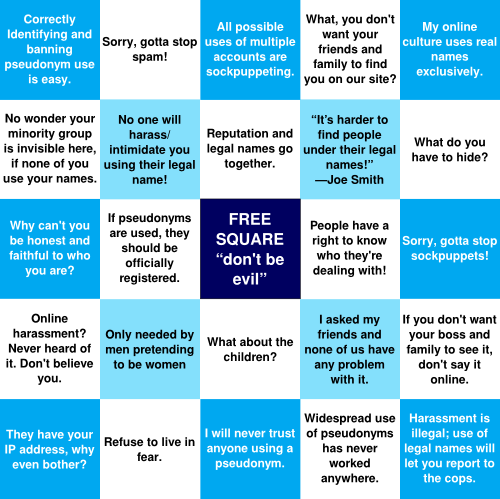 5x5 bingo card with anti-pseudonymity arguments
