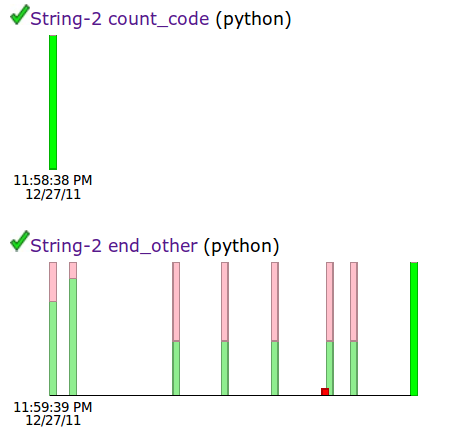 Screenshot of two progress graphs from CodingBat