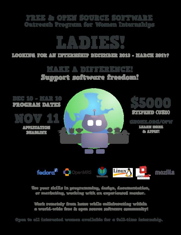 Poster explaining the GNOME OPW program